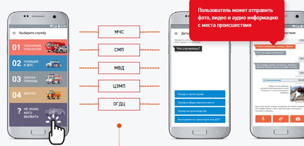 Вызов экстренных служб для глухих в Москве с помощью смартфона. Фото с сайта mos.ru.